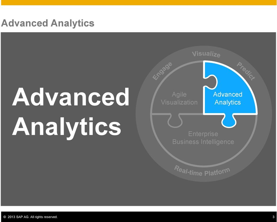 Analytics Enterprise Business