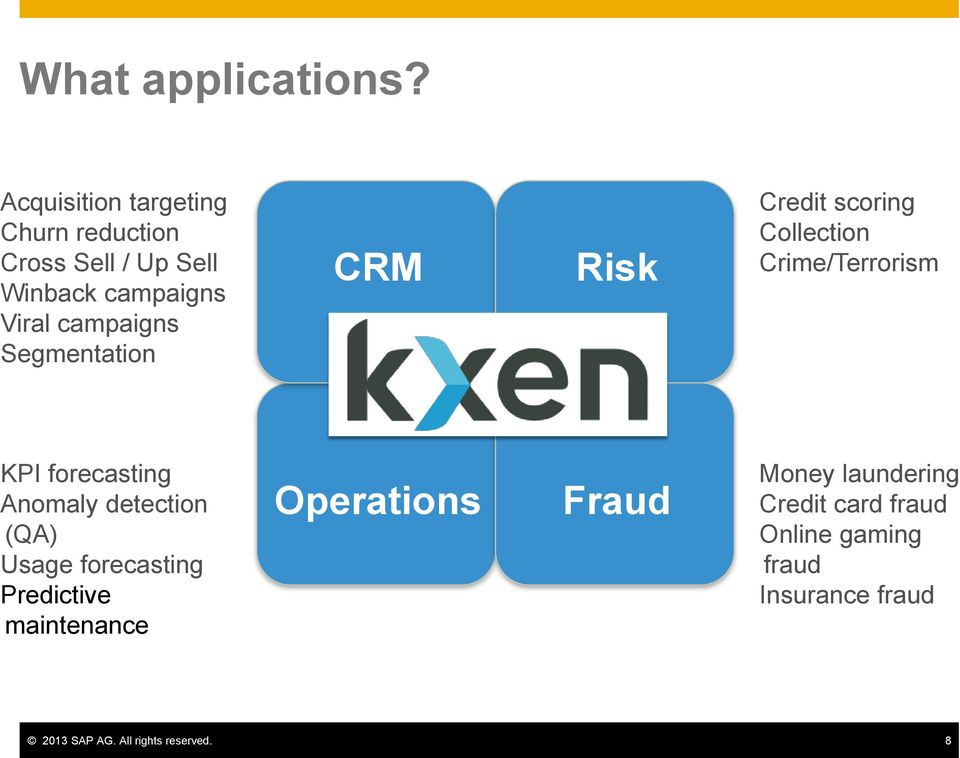 Segmentation CRM Risk Credit scoring Collection Crime/Terrorism KPI forecasting Anomaly