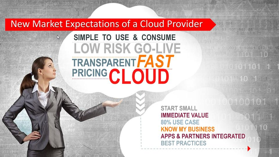 FAST CLOUD START SMALL IMMEDIATE VALUE 80% USE CASE