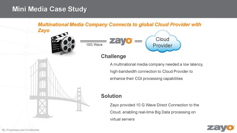 Cloud Provider to enhance their CGI processing capabilities Solution Zayo provided 10 G Wave Direct