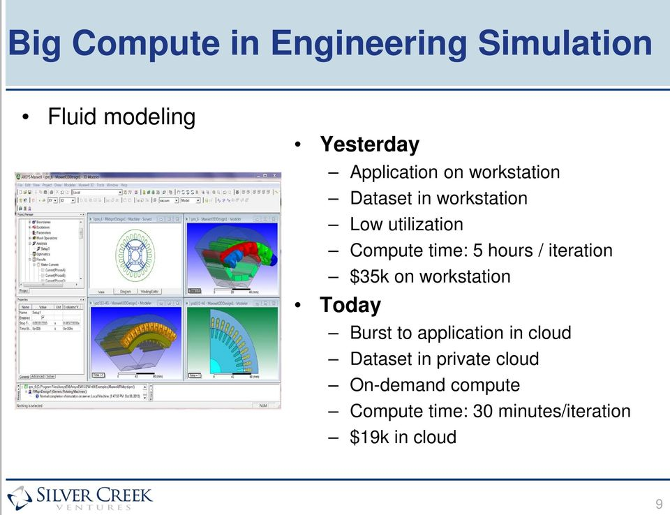 iteration $35k on workstation Today Burst to application in cloud Dataset in