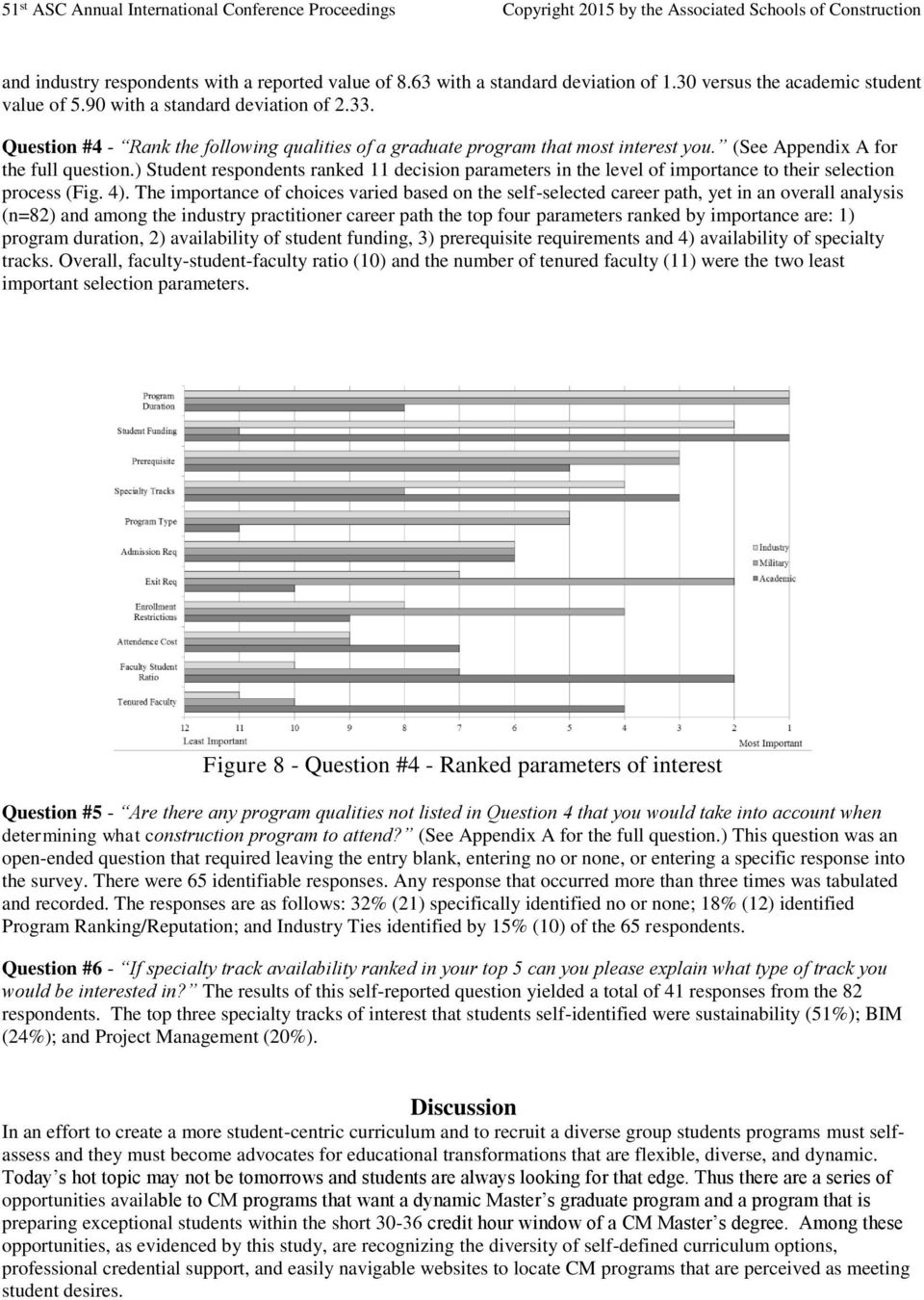 ) Student respondents ranked 11 decision parameters in the level of importance to their selection process (Fig. 4).