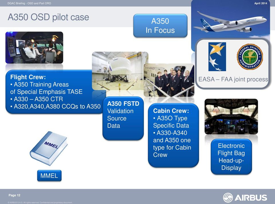 Validation Source Data Cabin Crew: A35O Type Specific Data A330-A340 and A350
