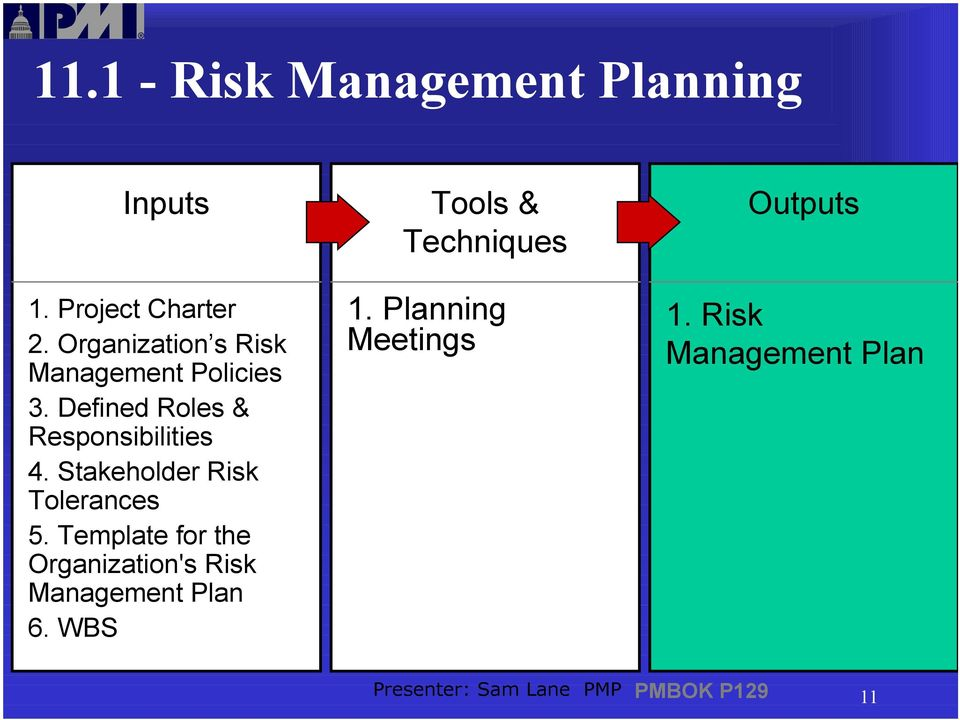 Defined Roles & Responsibilities 4. Stakeholder Risk Tolerances 5.