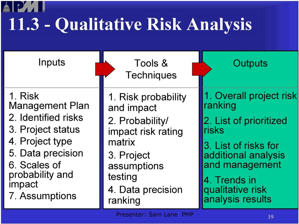 Probability/ impact risk rating matrix 3. Project assumptions testing 4. Data precision ranking Outputs 1.