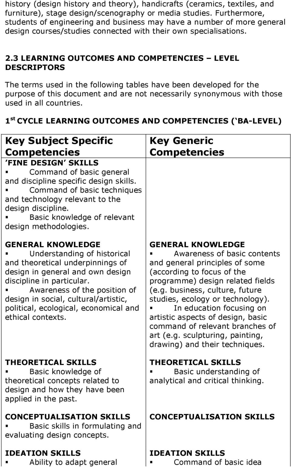 3 LEARNING OUTCOMES AND COMPETENCIES LEVEL DESCRIPTORS The terms used in the following tables have been developed for the purpose of this document and are not necessarily synonymous with those used