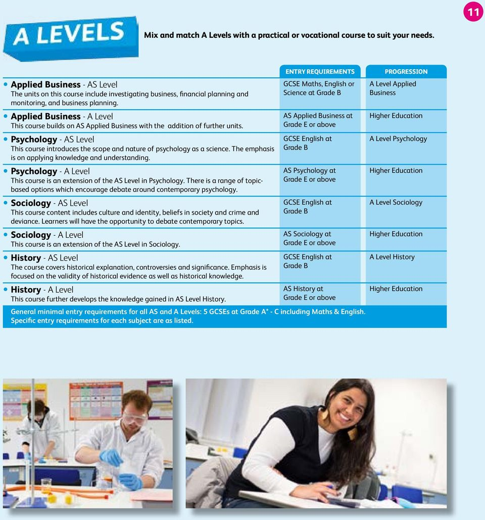 yapplied Business - A Level This course builds on AS Applied Business with the addition of further units. ypsychology - AS Level This course introduces the scope and nature of psychology as a science.