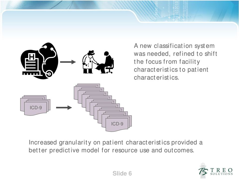 ICD-9 ICD-9 Increased granularity on patient characteristics