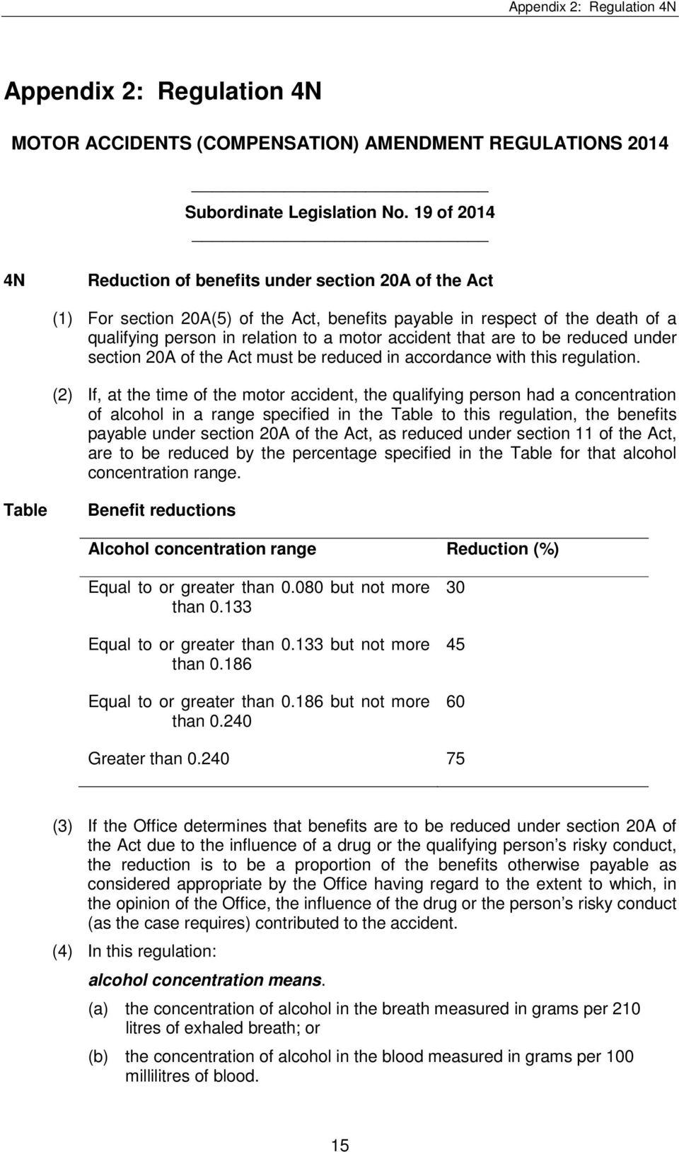 that are to be reduced under section 20A of the Act must be reduced in accordance with this regulation.
