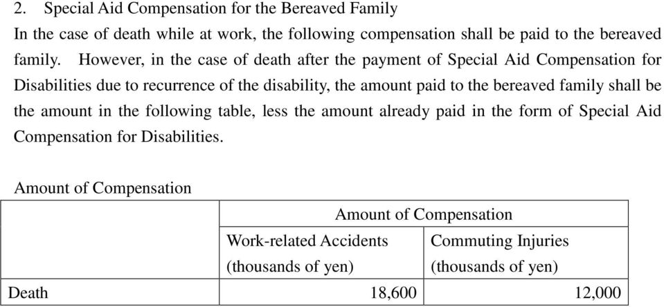 However, in the case of death after the payment of Special Aid Compensation for Disabilities due to recurrence of the