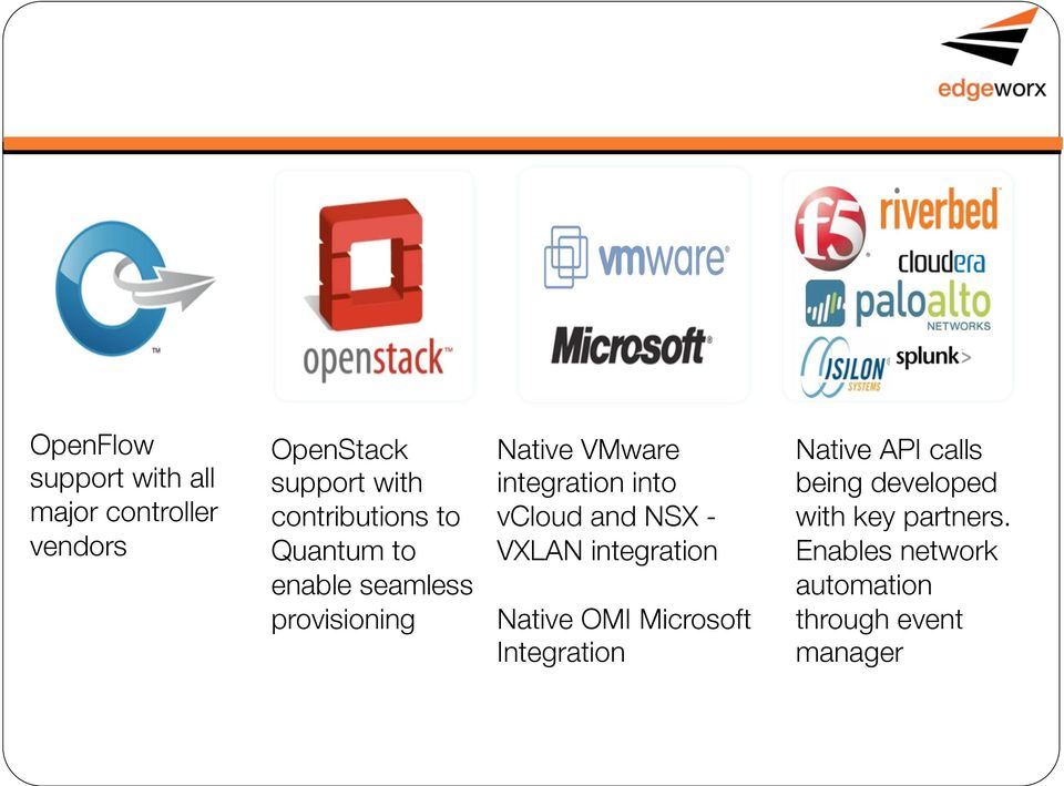 Native VMware integration into vcloud and NSX - VXLAN integration Native OMI Microsoft