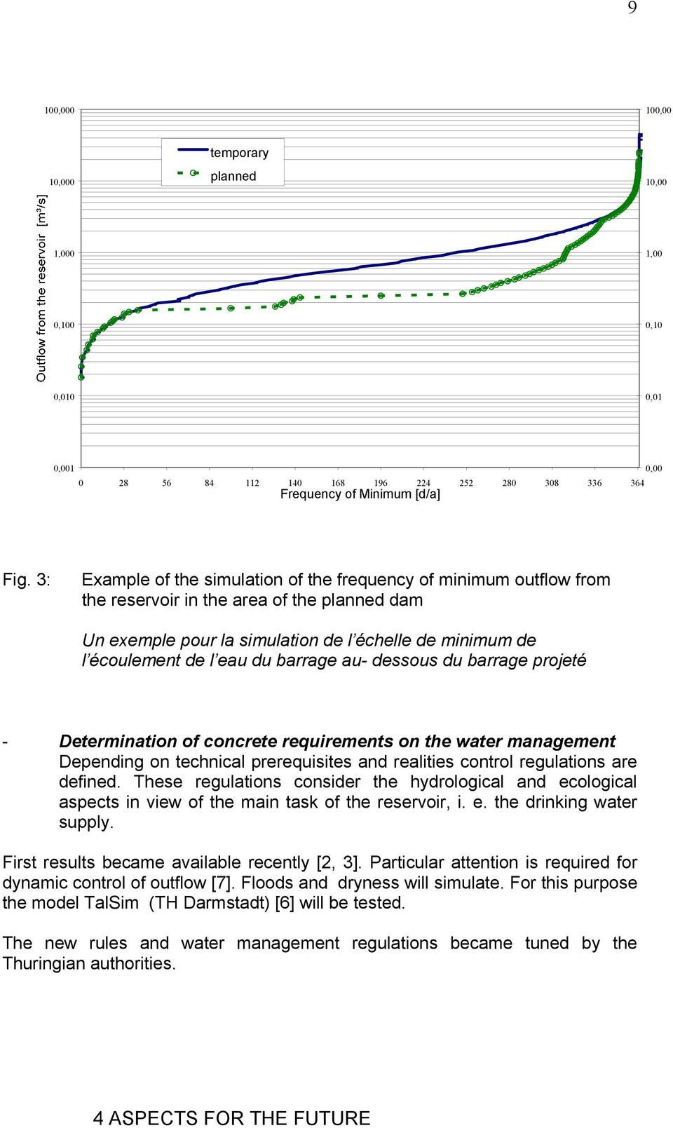 barrage au- dessous du barrage projeté - Determination of concrete requirements on the water management Depending on technical prerequisites and realities control regulations are defined.