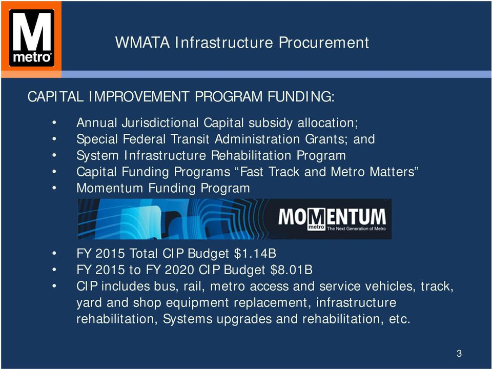 Funding Program FY 2015 Total CIP Budget $1.14B FY 2015 to FY 2020 CIP Budget $8.