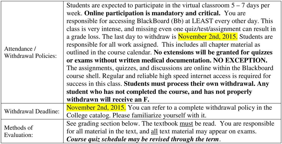 This class is very intense, and missing even one quiz/test/assignment can result in a grade loss. The last day to withdraw is November 2nd, 2015. Students are responsible for all work assigned.