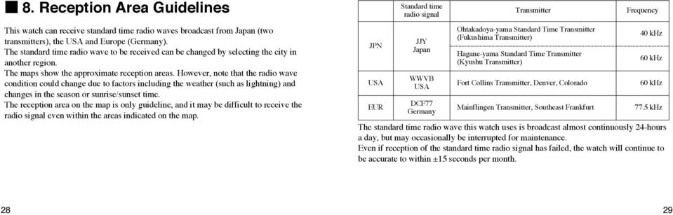 However, note that the radio wave condition could change due to factors including the weather (such as lightning) and changes in the season or sunrise/sunset time.