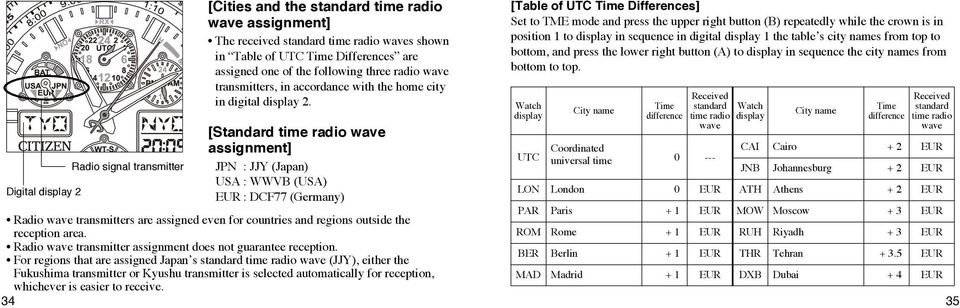 [Table of UTC Time Differences] Set to TME mode and press the upper right button (B) repeatedly while the crown is in position 1 to display in sequence in digital display 1 the table s city names