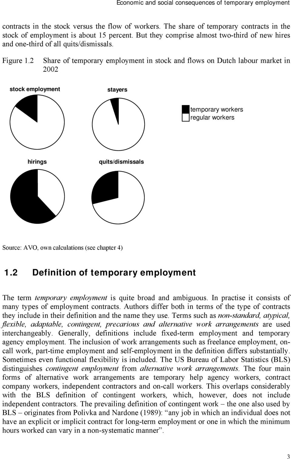 2 Share of temporary employment in stock and flows on Dutch labour market in 2002 stock employment stayers temporary workers regular workers hirings quits/dismissals Source: AVO, own calculations