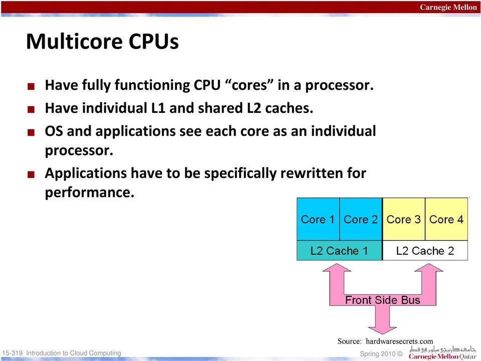 OS and applications see each core as an individual processor.
