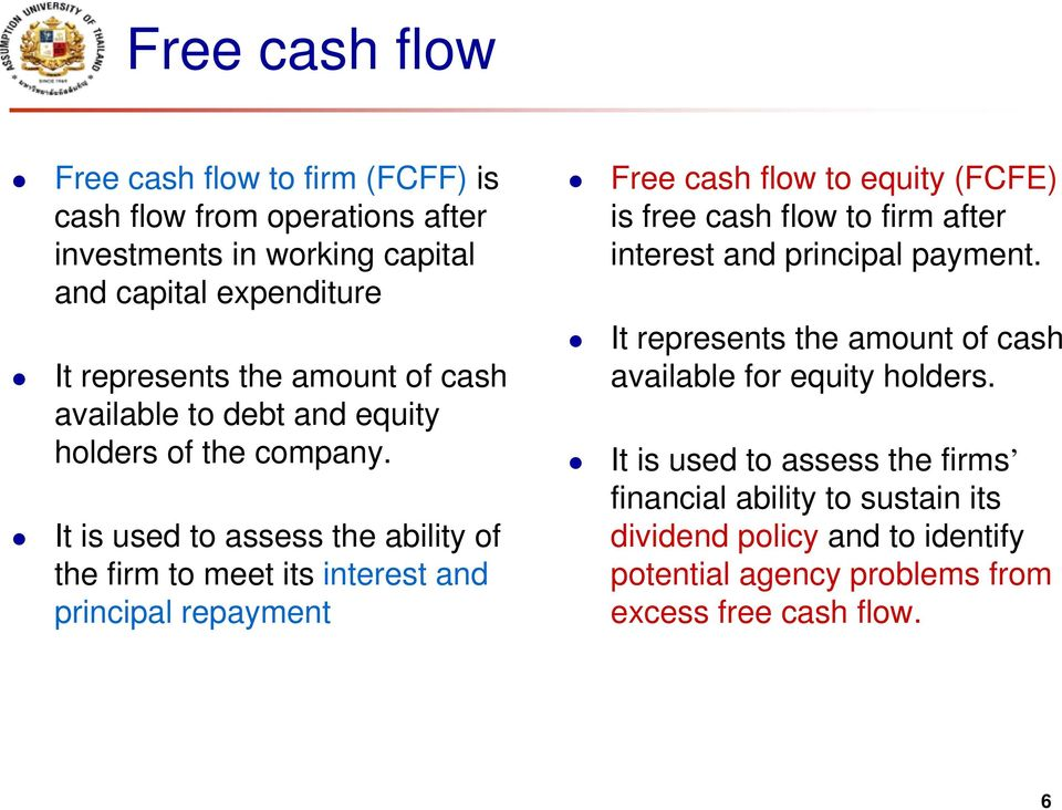 It is used to assess the ability of the firm to meet its interest and principal repayment Free cash flow to equity (FCFE) is free cash flow to firm after