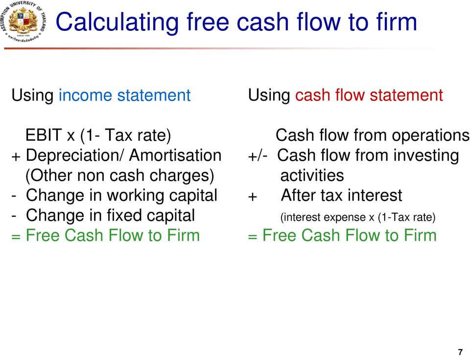 Free Cash Flow to Firm Using cash flow statement Cash flow from operations +/- Cash flow from