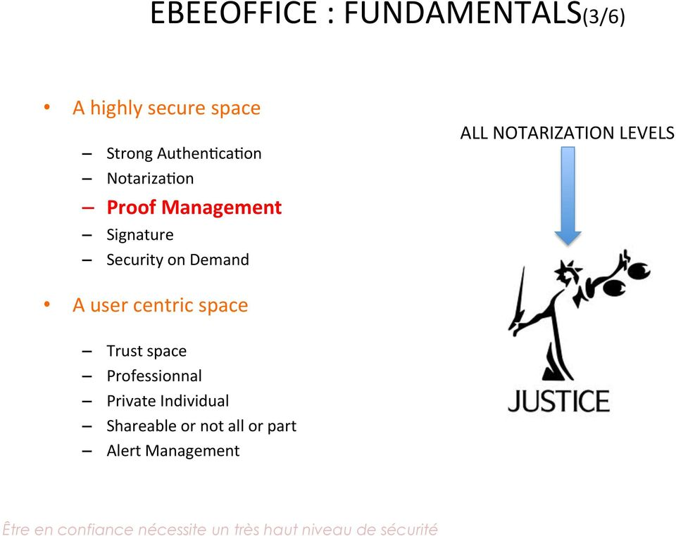 Trust space Professionnal Private Individual Shareable or not all or part Alert