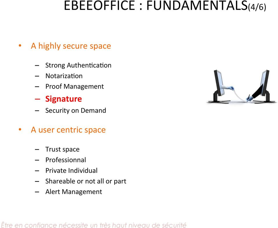 space Trust space Professionnal Private Individual Shareable or not all or