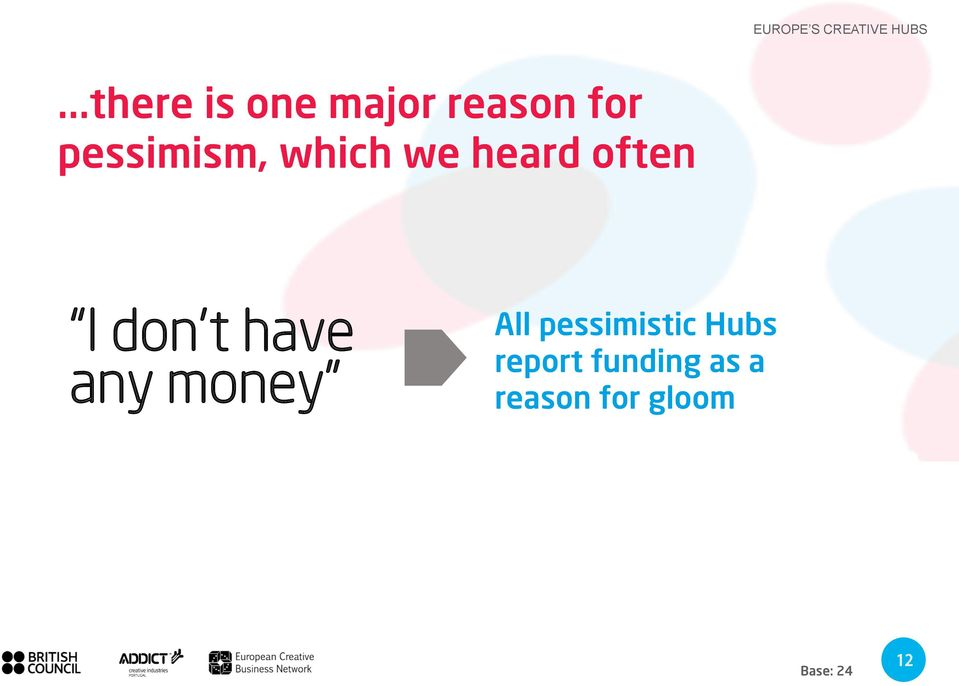 t have any money All pessimistic Hubs