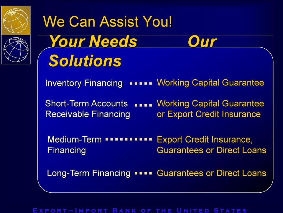 Financing Working Capital Guarantee Working Capital Guarantee or Export