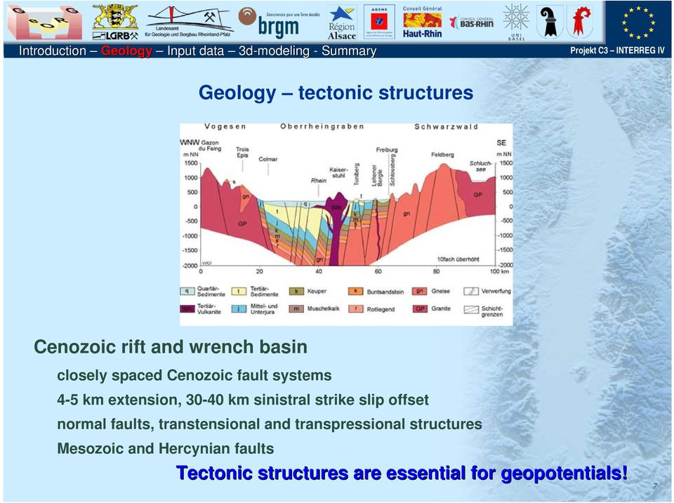offset normal faults, transtensional and transpressional structures