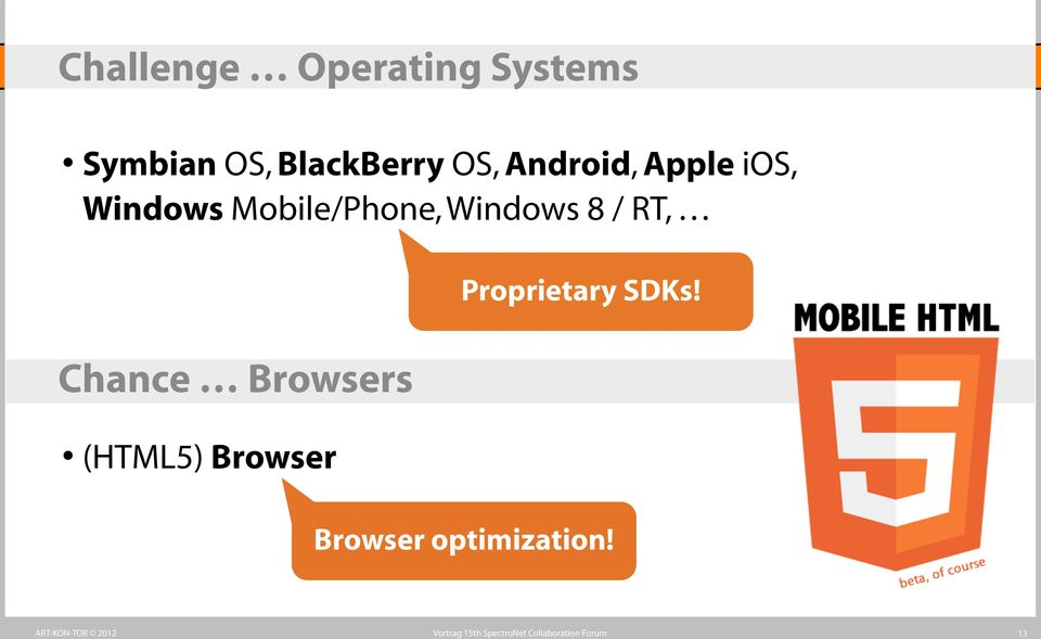 Mobile/Phone, Windows 8 / RT, Proprietary SDKs!