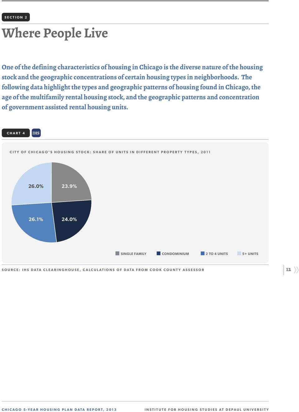 The following data highlight the types and geographic patterns of housing found in Chicago, the age of the multifamily rental housing stock, and the geographic patterns and