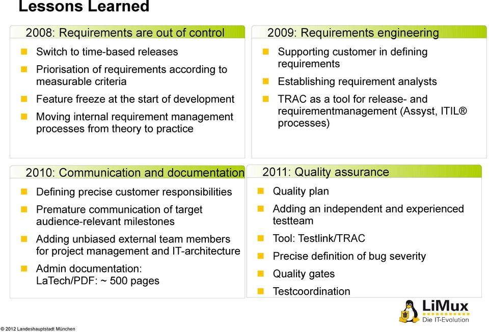 requirement analysts TRAC as a tool for release- and requirementmanagement (Assyst, ITIL processes) 2011: Quality assurance Defining precise customer responsibilities Quality plan Premature