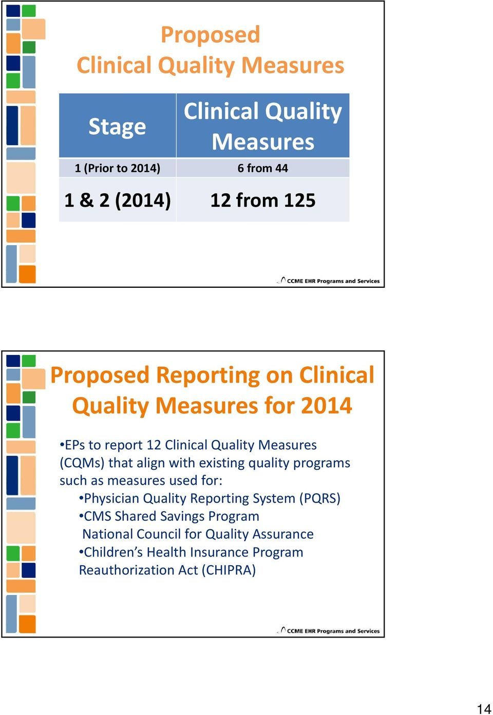 align with existing quality programs such as measures used for: Physician Quality Reporting System (PQRS) CMS Shared