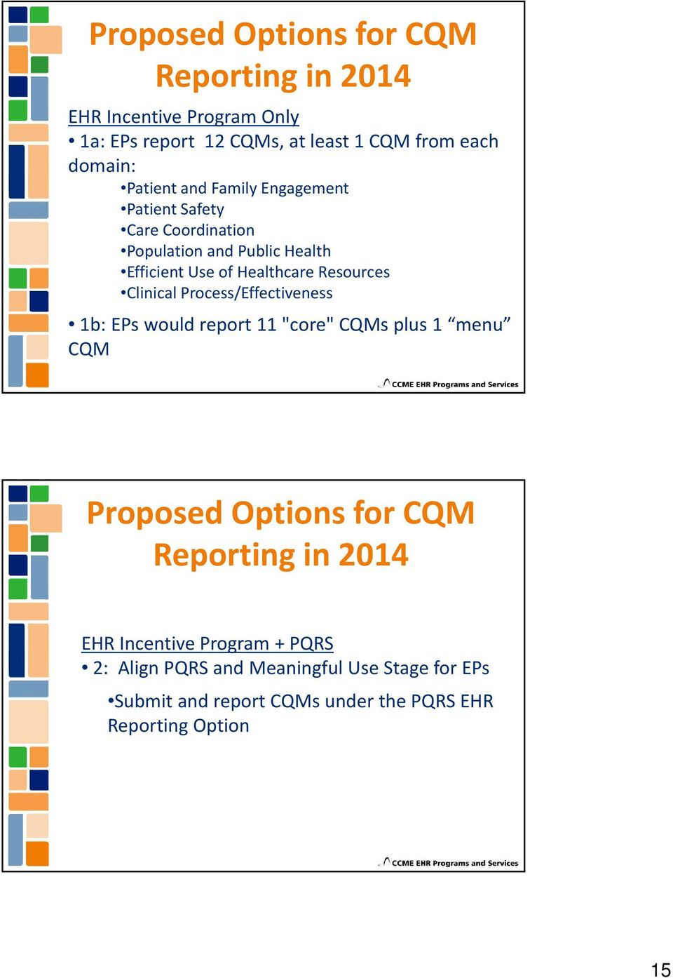 "Clinical Process/Effectiveness 1b: EPs would report 11 ""core"" CQMs plus 1 menu CQM Proposed Options for CQM Reporting in 2014 EHR"