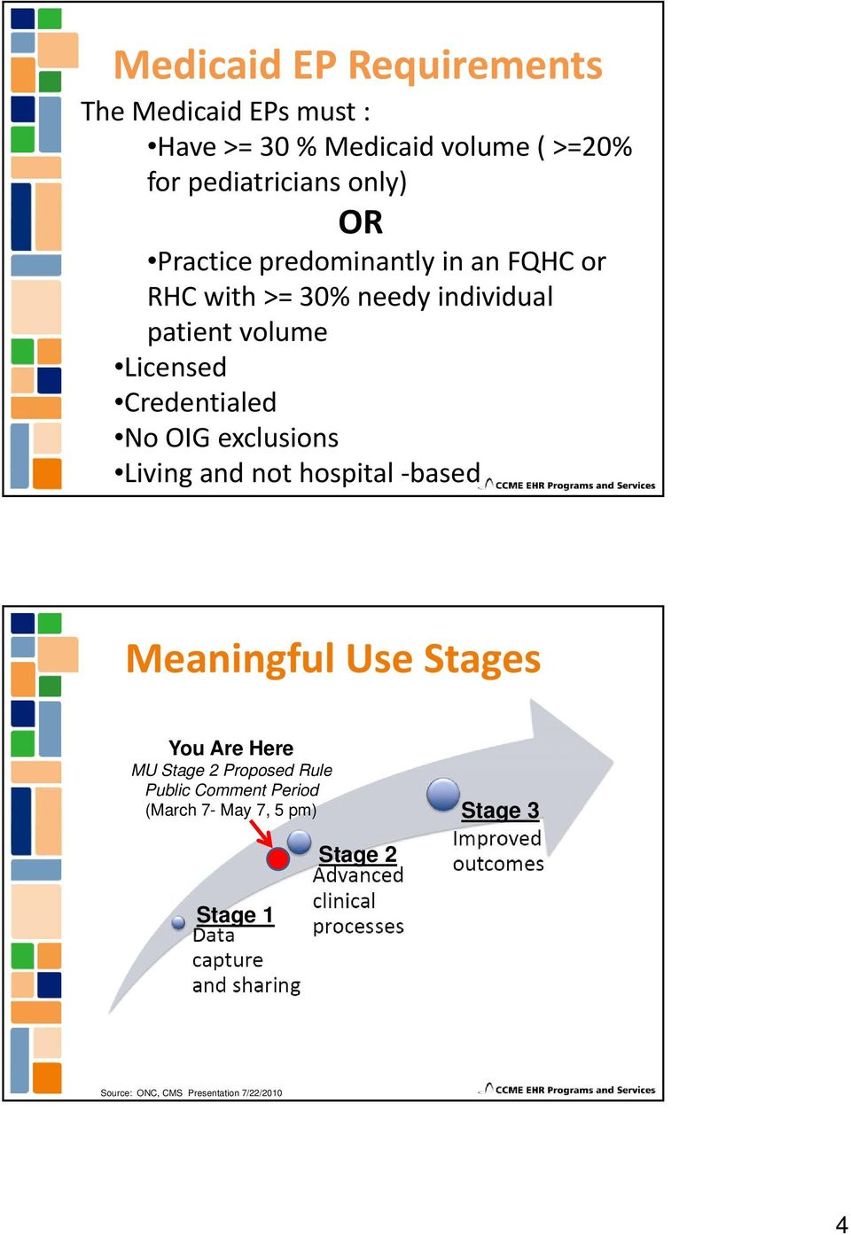 No OIG exclusions Living and not hospital based Meaningful Use Stages You Are Here MU Stage 2 Proposed Rule