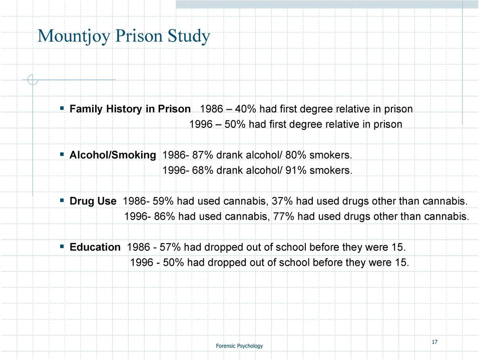 Drug Use 1986-59% had used cannabis, 37% had used drugs other than cannabis.