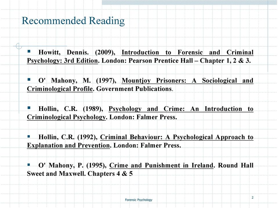 Government Publications. Hollin, C.R. (1989), Psychology and Crime: An Introduction to Criminological Psychology. London: Falmer Press. Hollin, C.R. (1992), Criminal Behaviour: A Psychological Approach to Explanation and Prevention.