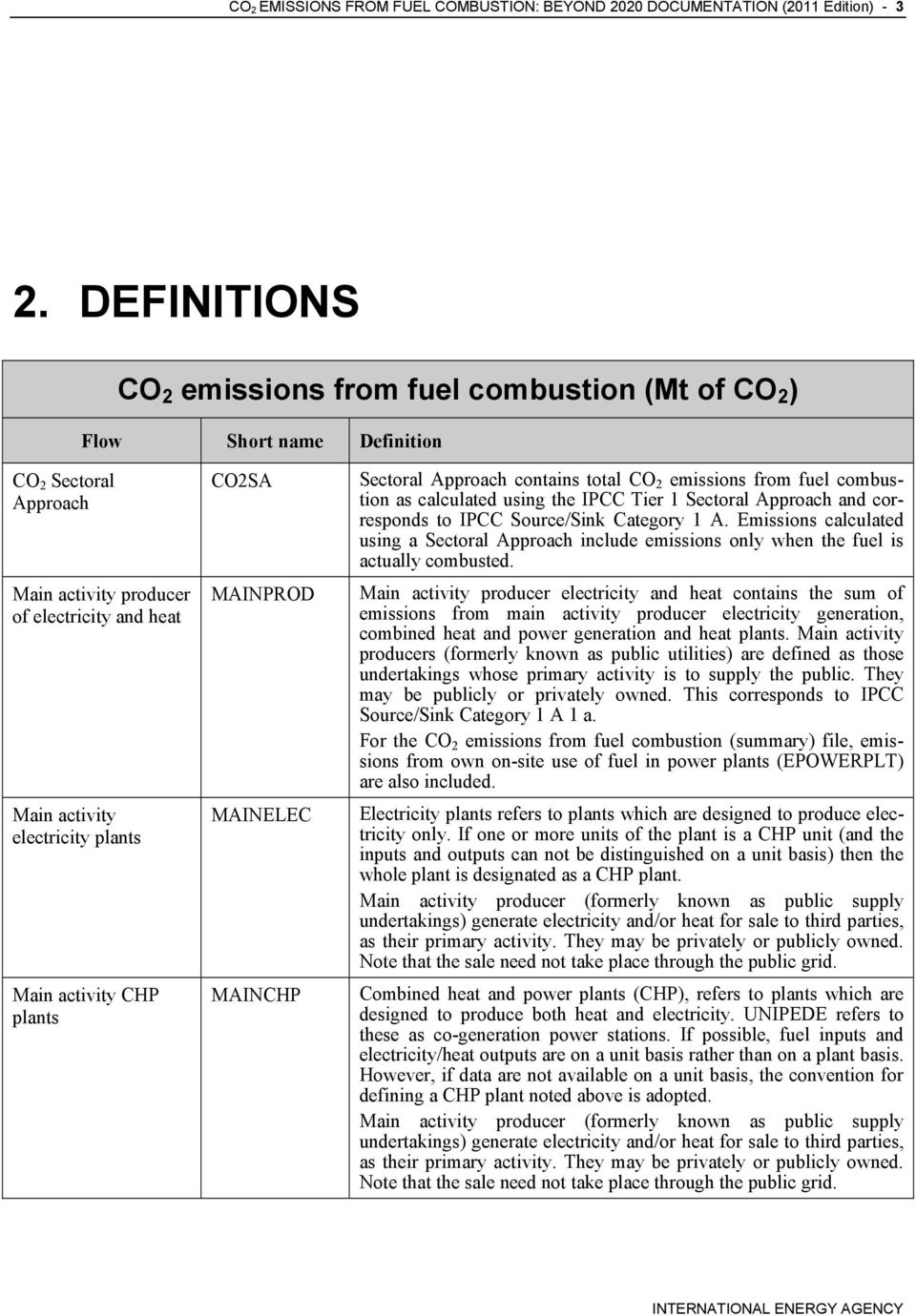activity CHP plants CO2SA MAINPROD MAINELEC MAINCHP Sectoral Approach contains total CO 2 emissions from fuel combustion as calculated using the IPCC Tier 1 Sectoral Approach and corresponds to IPCC