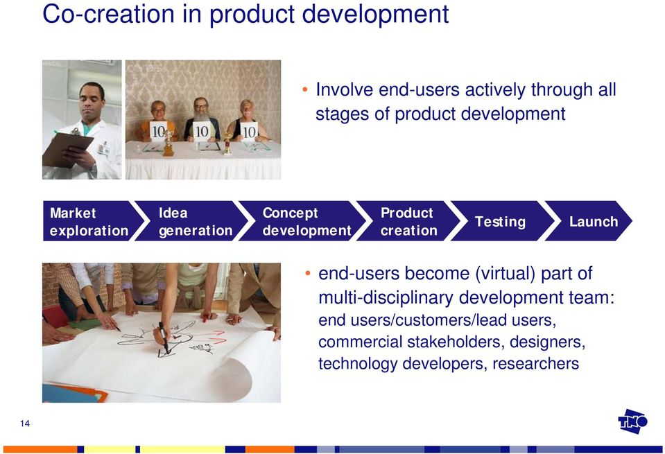 Launch end-users become (virtual) part of multi-disciplinary development team: end