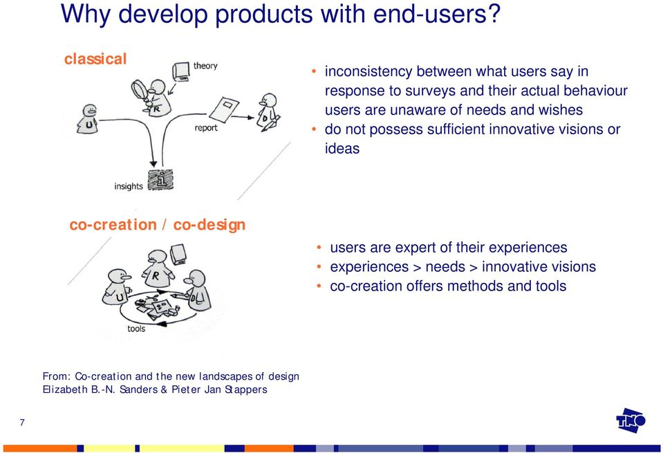 of needs and wishes do not possess sufficient innovative visions or ideas co-creation / co-design users are expert