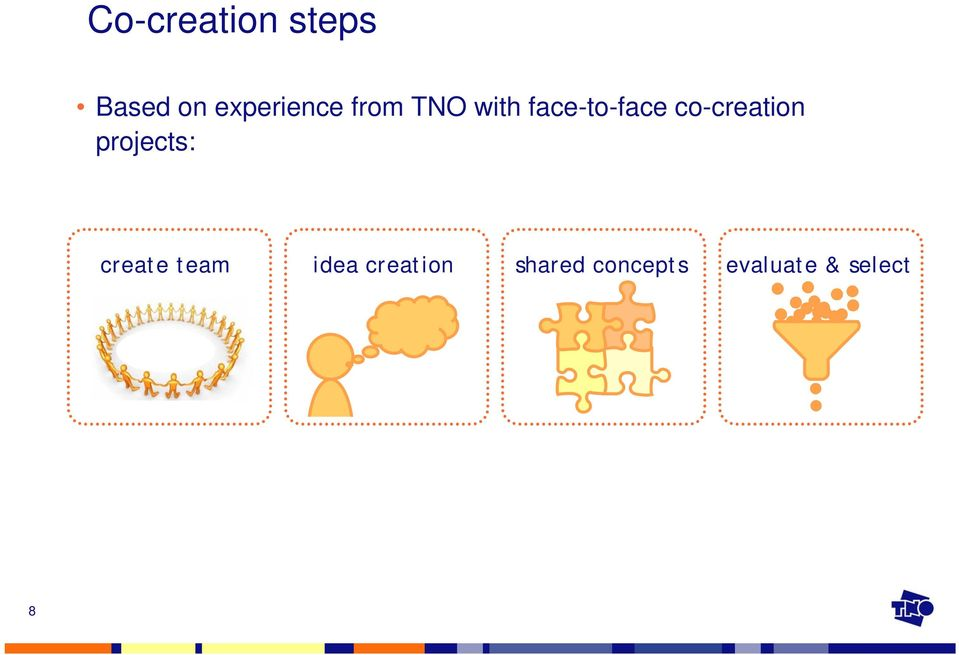 face-to-face co-creation projects:
