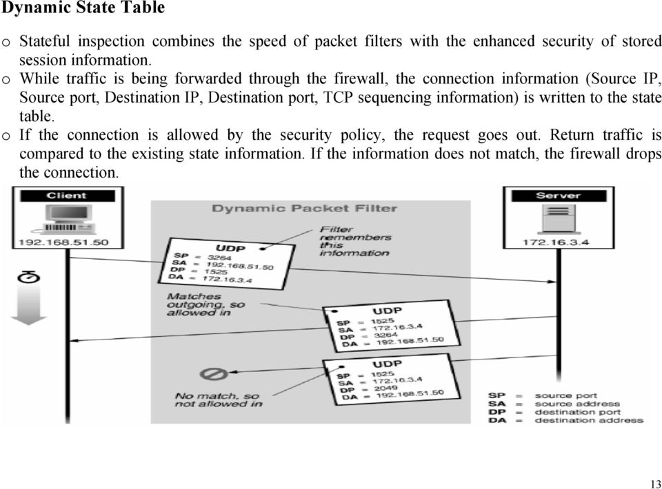 port, TCP sequencing information) is written to the state table.