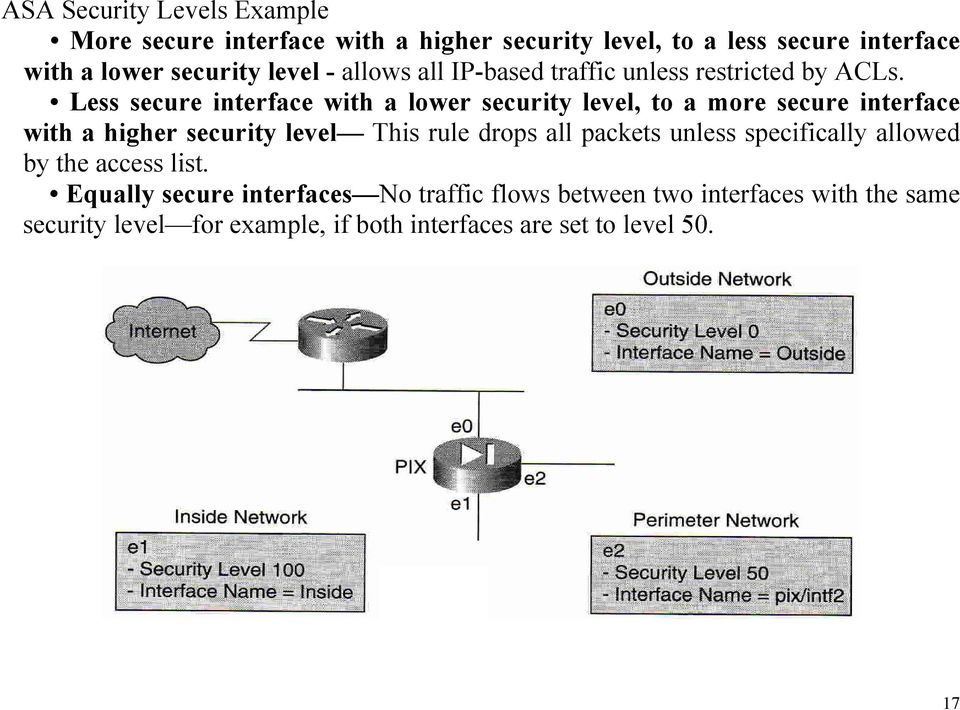 Less secure interface with a lower security level, to a more secure interface with a higher security level This rule drops all