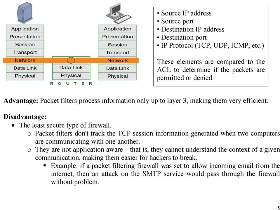 o Packet filters don't track the TCP session information generated when two computers are communicating with one another.