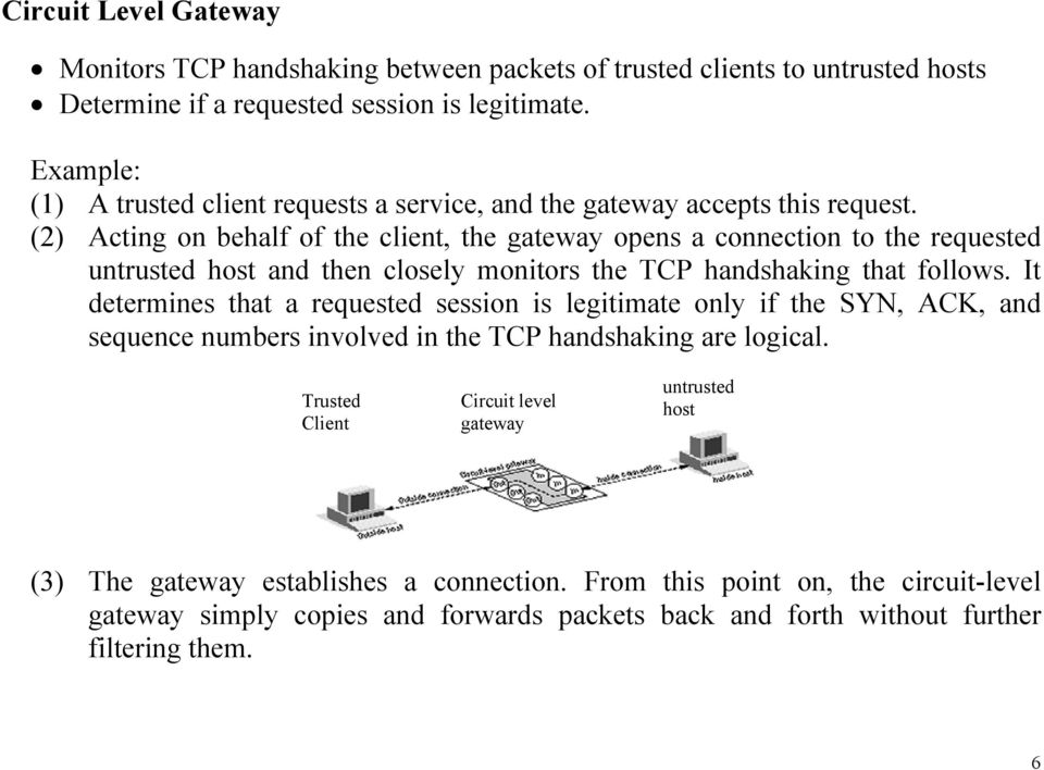 (2) Acting on behalf of the client, the gateway opens a connection to the requested untrusted host and then closely monitors the TCP handshaking that follows.