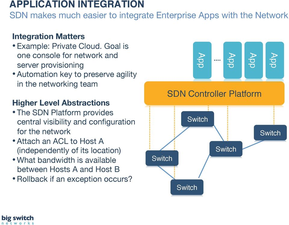 SDN Platform provides central visibility and configuration for the network Attach an ACL to Host A (independently of its location) What bandwidth