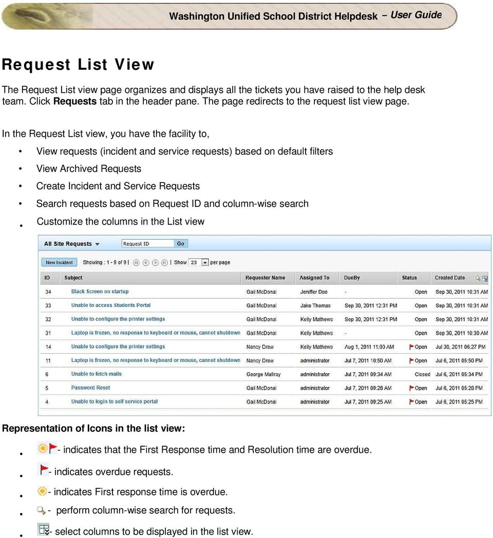 In the Request List view, you have the facility to, View requests (incident and service requests) based on default filters View Archived Requests Create Incident and Service Requests Search