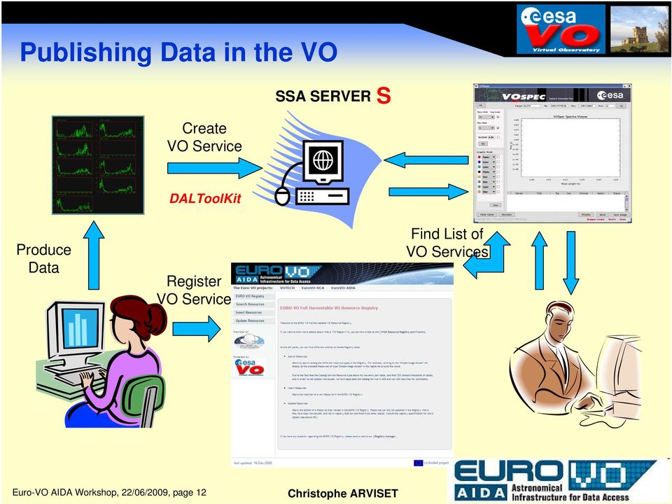 Find List of VO Services Register VO