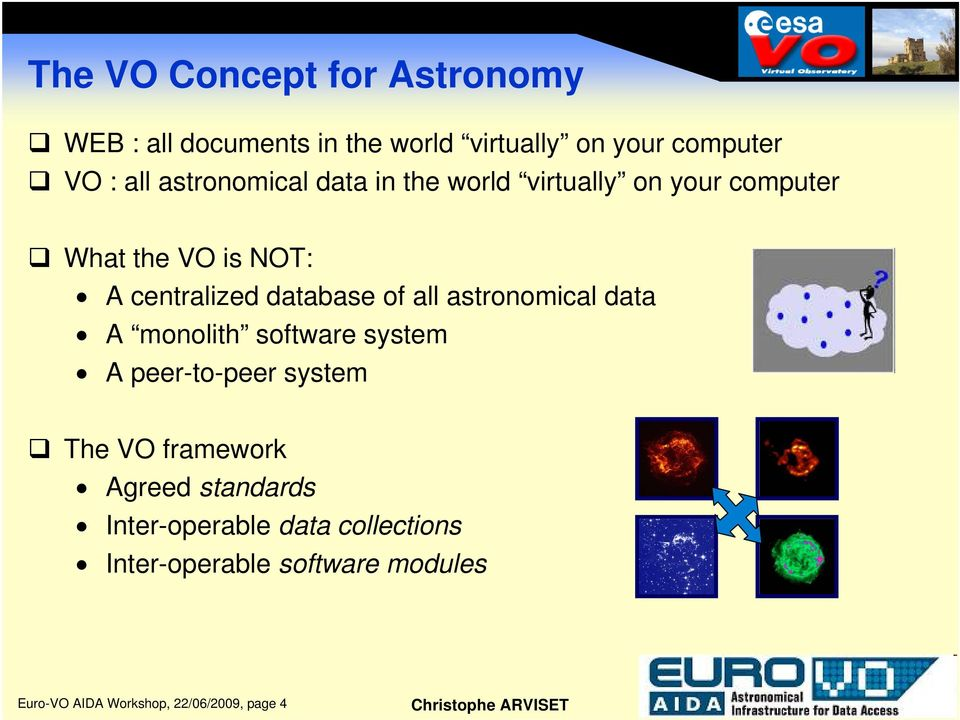 of all astronomical data A monolith software system A peer-to-peer system The VO framework Agreed