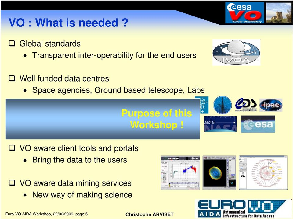agencies, Ground based telescope, Labs Working data services Data remains the key!
